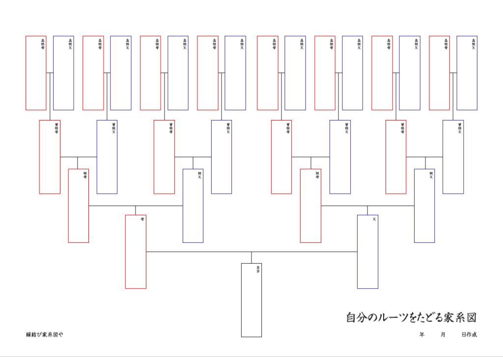 自分のルーツをたどる家系図-白背景