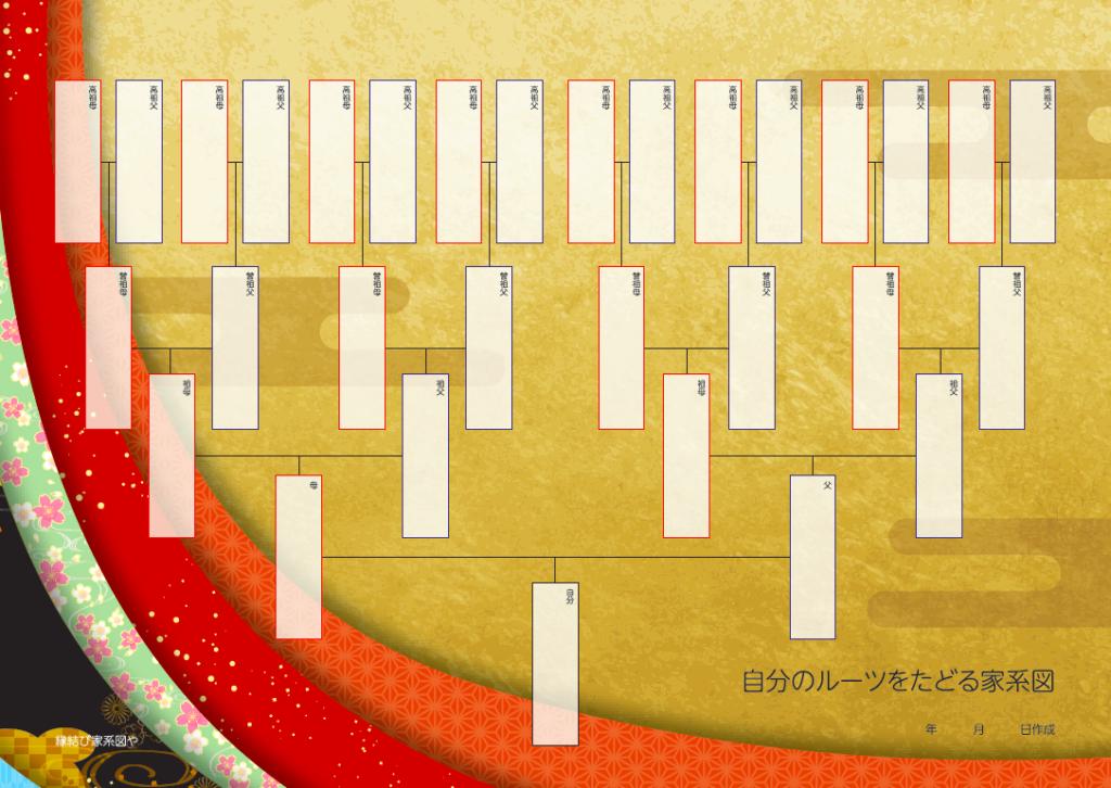 自分のルーツをたどる家系図-和柄ビビッド